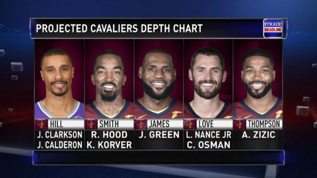 cavs-depth-2